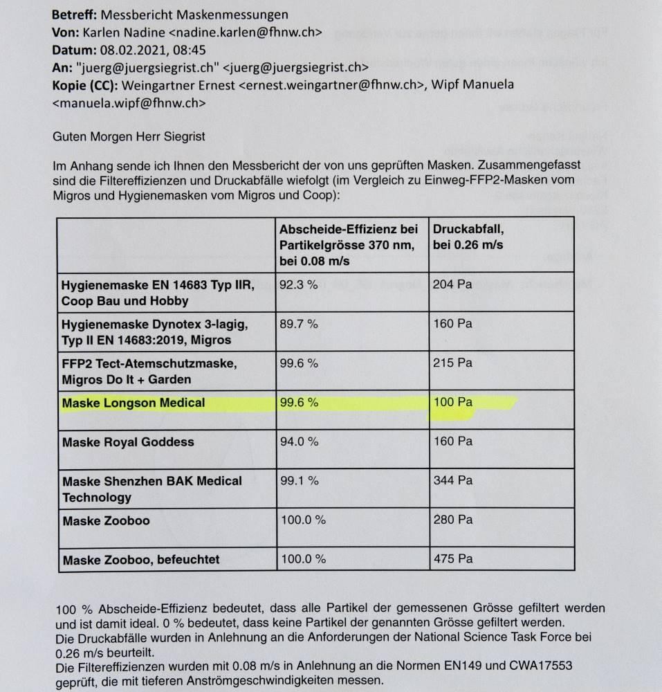 Juerg_Siegrist_Holding_AG_FFP2_Maske_Longson_Filtereffizienz_Beurteilung